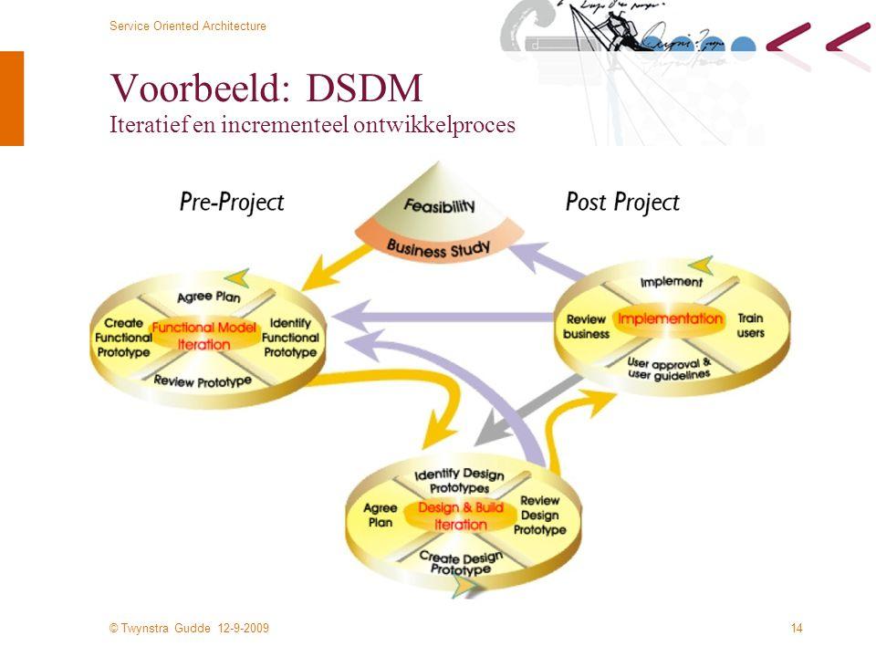 © Twynstra Gudde 12-9-2009 Service Oriented Architecture 14 Voorbeeld: DSDM Iteratief en incrementeel ontwikkelproces