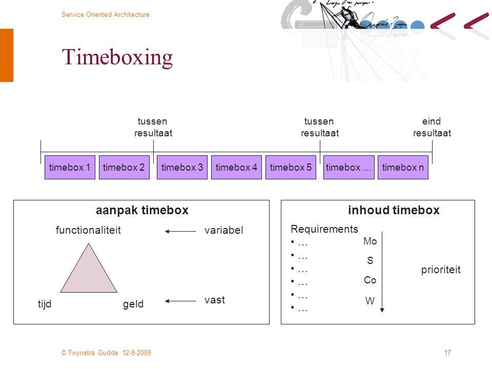© Twynstra Gudde 12-9-2009 Service Oriented Architecture 17 Timeboxing tijdgeld functionaliteitvariabel vast timebox 1timebox 2timebox 3timebox 4timebox 5timebox …timebox n eind resultaat tussen resultaat tussen resultaat aanpak timeboxinhoud timebox Requirements … prioriteit Mo S Co W