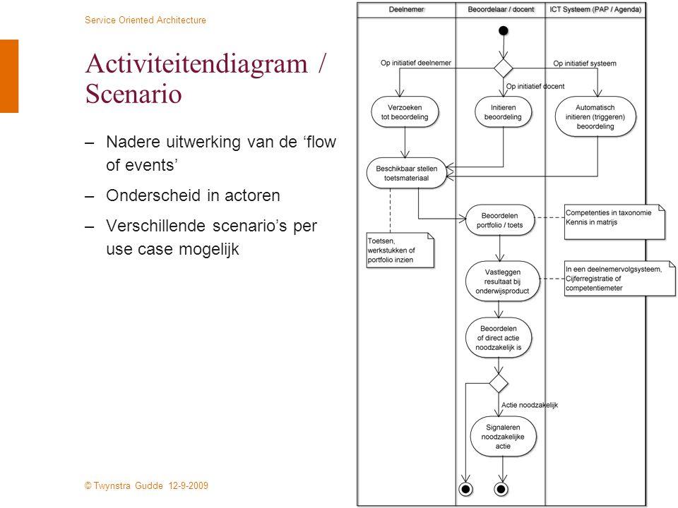 © Twynstra Gudde 12-9-2009 Service Oriented Architecture 24 Activiteitendiagram / Scenario –Nadere uitwerking van de 'flow of events' –Onderscheid in actoren –Verschillende scenario's per use case mogelijk