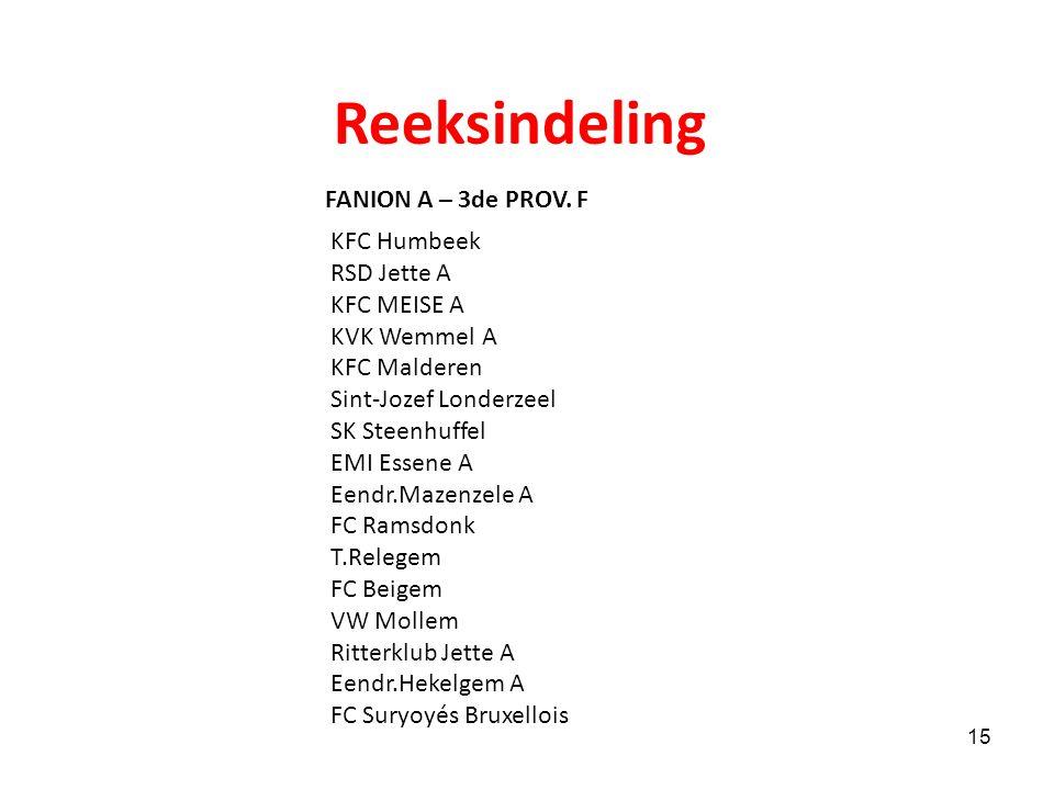 Welkom aan de nieuwe spelers Bram Kerckhofs ( RC Mechelen) Tom Van den Branden ( Rapid Leest) Bram Delporte ( Rapid Leest) Stef Mertens ( E. Buggenhou