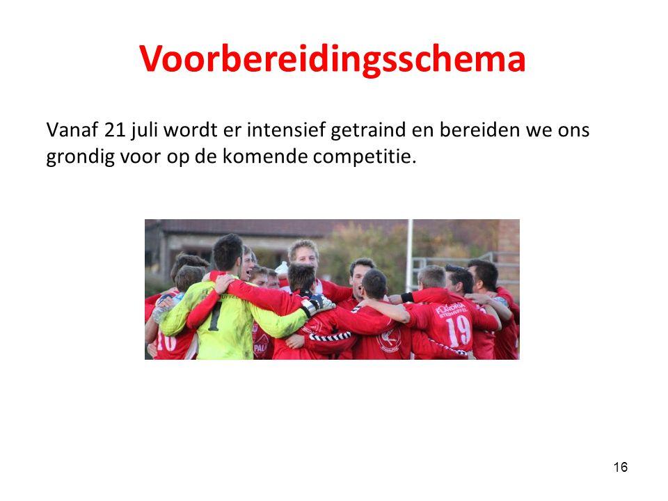 Reeksindeling KFC Humbeek RSD Jette A KFC MEISE A KVK Wemmel A KFC Malderen Sint-Jozef Londerzeel SK Steenhuffel EMI Essene A Eendr.Mazenzele A FC Ram