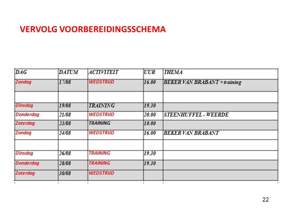 21 ZATERDAG16/08/2014 07.30Ontbijt 08.00Strandloop 10.00Training ( veld tot 12.00 ) 13.00Eten 15.00Training ( veld tot 17.00 ) 17.30Eten 19.30Training