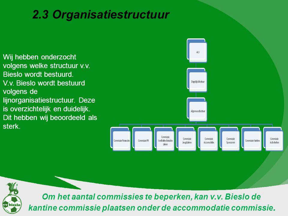 2.3 Organisatiestructuur Om het aantal commissies te beperken, kan v.v. Bieslo de kantine commissie plaatsen onder de accommodatie commissie. Wij hebb