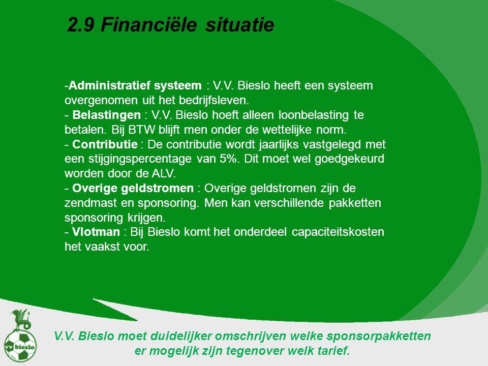 2.9 Financiële situatie -Administratief systeem : V.V. Bieslo heeft een systeem overgenomen uit het bedrijfsleven. - Belastingen : V.V. Bieslo hoeft a