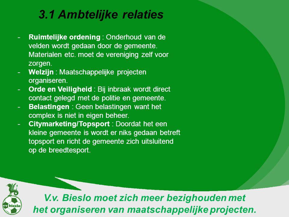 3.1 Ambtelijke relaties -Ruimtelijke ordening : Onderhoud van de velden wordt gedaan door de gemeente. Materialen etc. moet de vereniging zelf voor zo