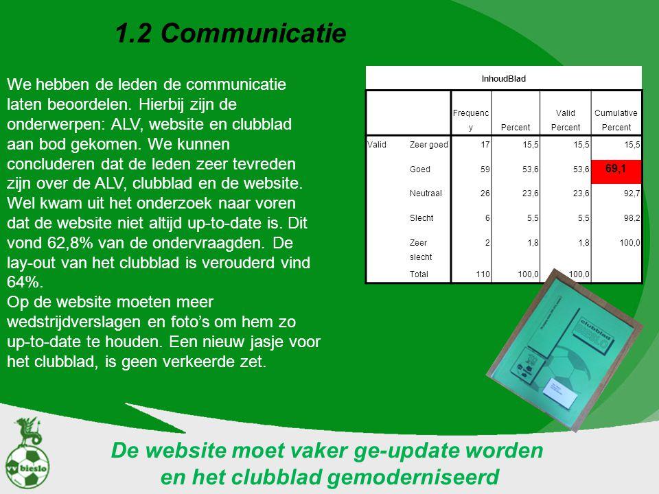 1.2 Communicatie We hebben de leden de communicatie laten beoordelen. Hierbij zijn de onderwerpen: ALV, website en clubblad aan bod gekomen. We kunnen