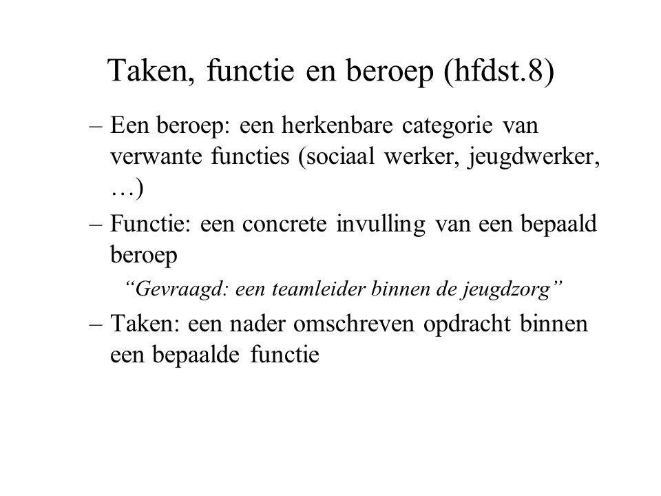 Taken Voorbeelden: –Het voeren van begeleidingsgesprekken –Onderhouden van contacten met de gezinnen Sleutelvragen: –Zijn we het wel eens over de kerntaken.