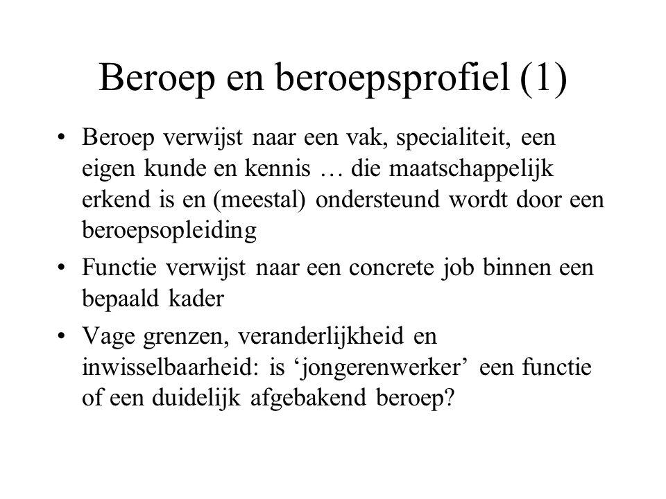 Beroep en beroepsprofiel (2) Sleutelvragen: –Waar zijn wij specifiek 'beter' in dan andere beroepsgroepen.