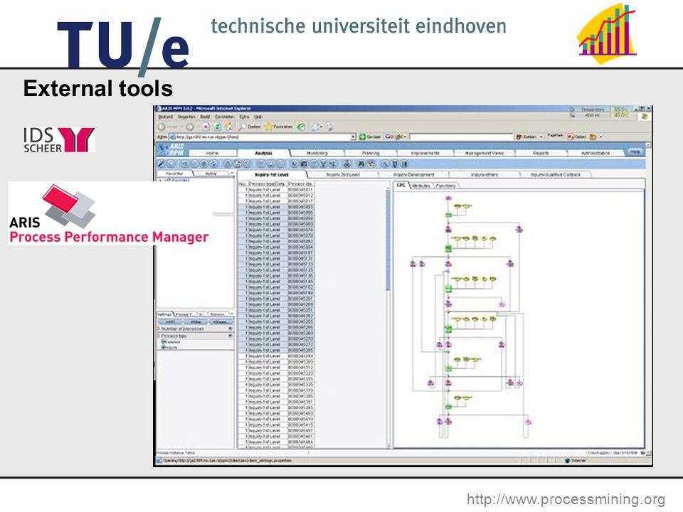 http://www.processmining.org External tools