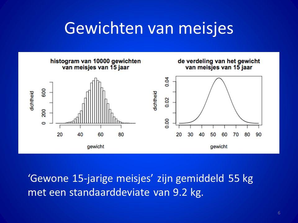 Gewichten van meisjes 6 'Gewone 15-jarige meisjes' zijn gemiddeld 55 kg met een standaarddeviate van 9.2 kg.
