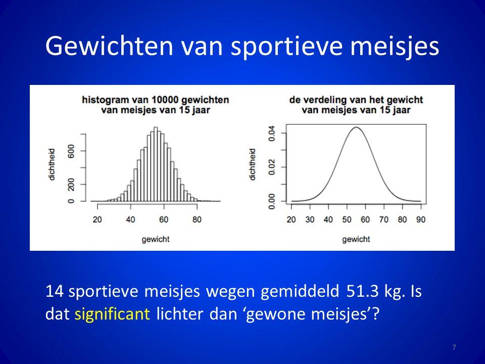 Gewichten van sportieve meisjes 7 14 sportieve meisjes wegen gemiddeld 51.3 kg. Is dat significant lichter dan 'gewone meisjes'?