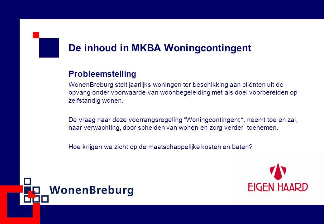 De inhoud in MKBA Woningcontingent Probleemstelling WonenBreburg stelt jaarlijks woningen ter beschikking aan cliënten uit de opvang onder voorwaarde van woonbegeleiding met als doel voorbereiden op zelfstandig wonen.