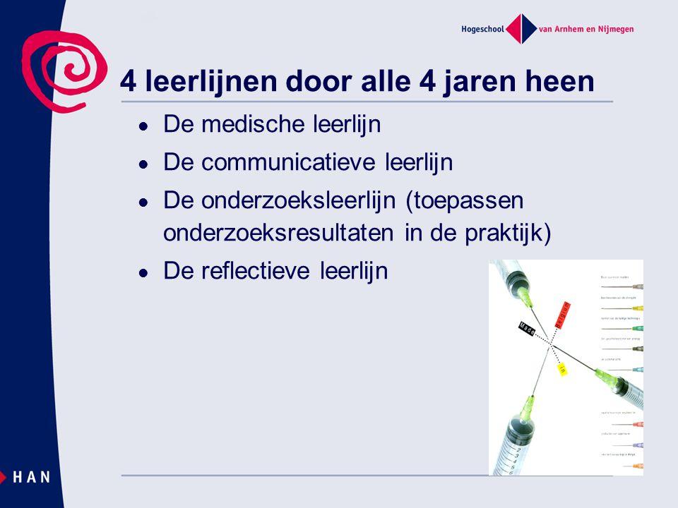 4 leerlijnen door alle 4 jaren heen De medische leerlijn De communicatieve leerlijn De onderzoeksleerlijn (toepassen onderzoeksresultaten in de prakti