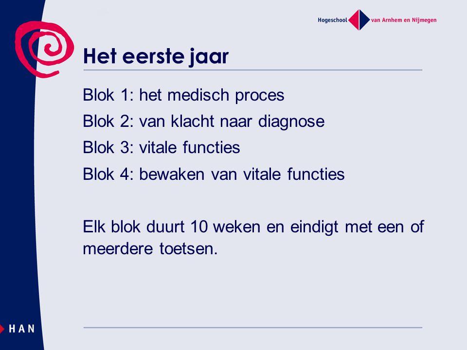 Het eerste jaar Blok 1: het medisch proces Blok 2: van klacht naar diagnose Blok 3: vitale functies Blok 4: bewaken van vitale functies Elk blok duurt