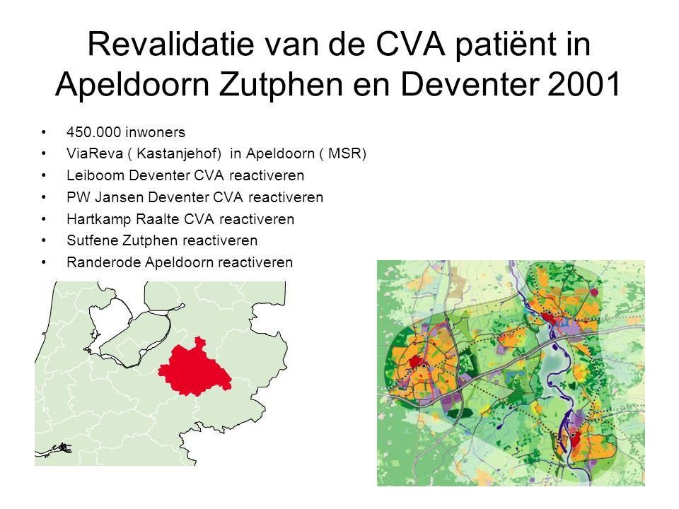 Revalidatie van de CVA patiënt in Apeldoorn Zutphen en Deventer 2001 450.000 inwoners ViaReva ( Kastanjehof) in Apeldoorn ( MSR) Leiboom Deventer CVA reactiveren PW Jansen Deventer CVA reactiveren Hartkamp Raalte CVA reactiveren Sutfene Zutphen reactiveren Randerode Apeldoorn reactiveren