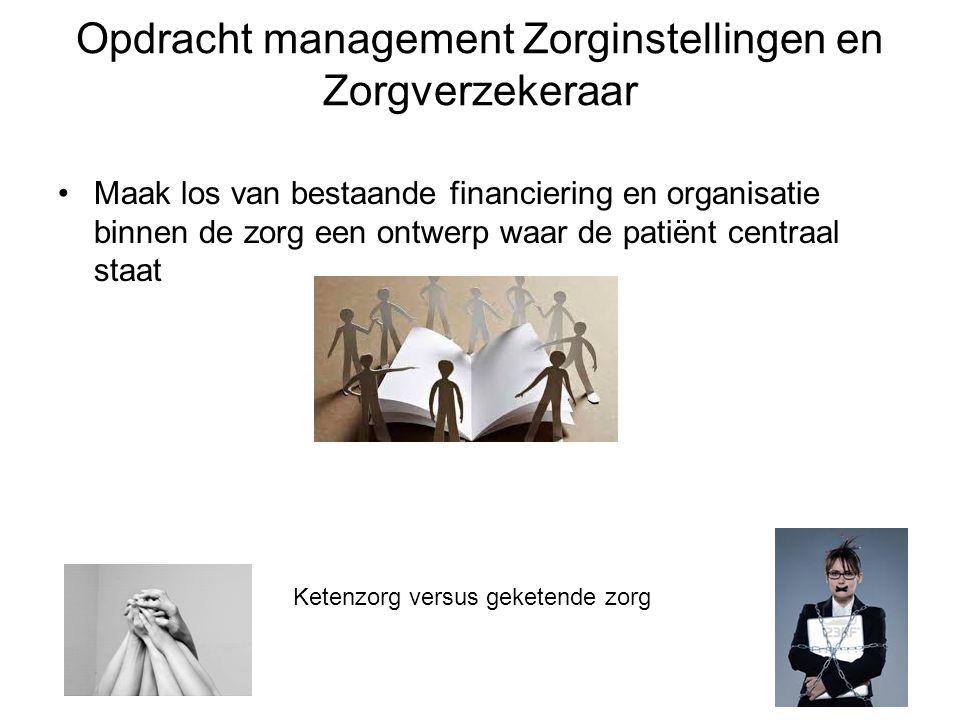 Opdracht management Zorginstellingen en Zorgverzekeraar Maak los van bestaande financiering en organisatie binnen de zorg een ontwerp waar de patiënt centraal staat Ketenzorg versus geketende zorg