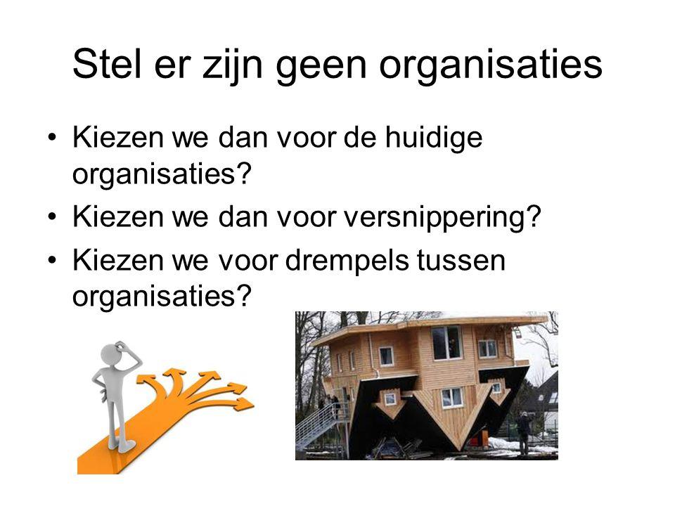 Stel er zijn geen organisaties Kiezen we dan voor de huidige organisaties.