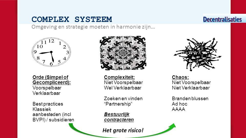COMPLEX SYSTEEM Omgeving en strategie moeten in harmonie zijn… Orde (Simpel of Gecompliceerd): Voorspelbaar Verklaarbaar Best practices Klassiek aanbe