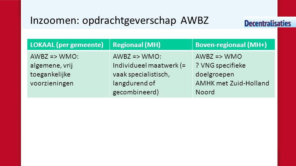 Inzoomen: opdrachtgeverschap AWBZ LOKAAL (per gemeente)Regionaal (MH)Boven-regionaal (MH+) AWBZ => WMO: algemene, vrij toegankelijke voorzieningen AWB