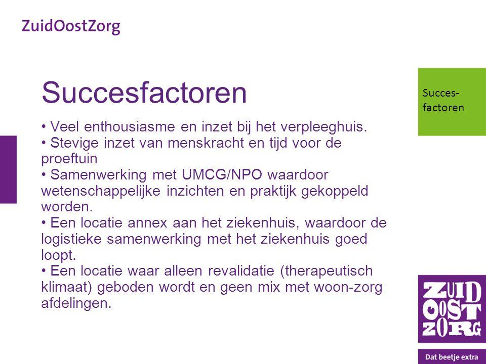 Succesfactoren Veel enthousiasme en inzet bij het verpleeghuis. Stevige inzet van menskracht en tijd voor de proeftuin Samenwerking met UMCG/NPO waard