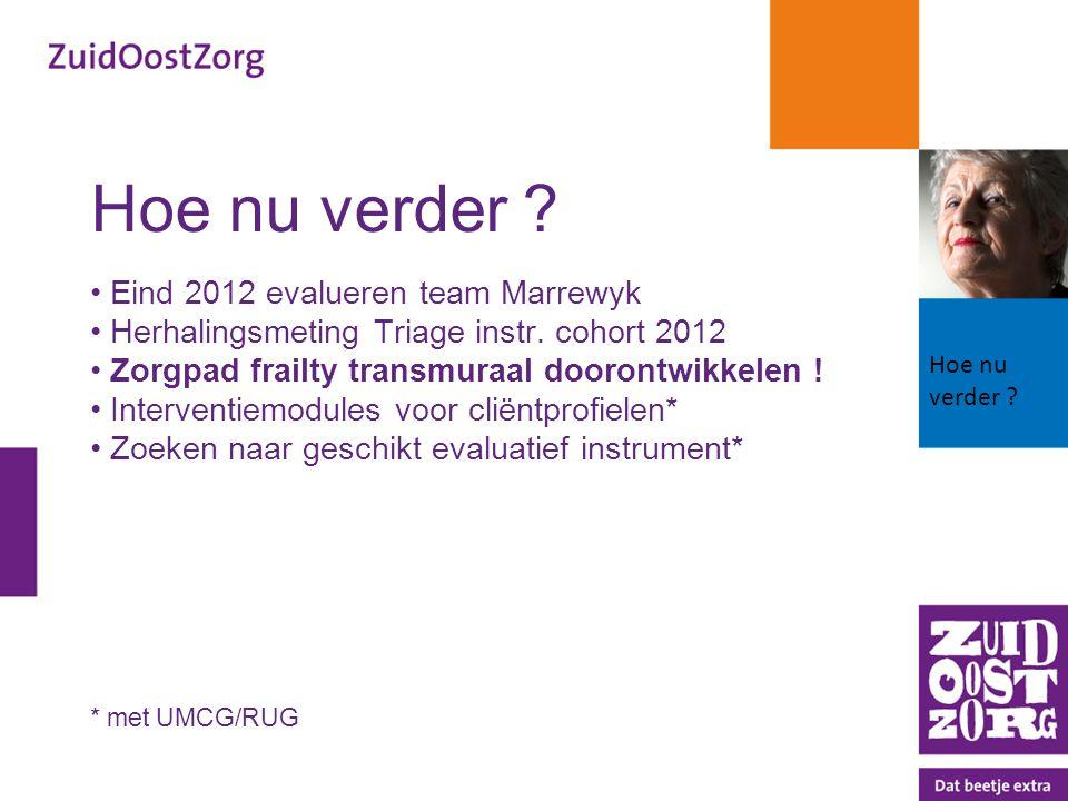 Hoe nu verder ? Eind 2012 evalueren team Marrewyk Herhalingsmeting Triage instr. cohort 2012 Zorgpad frailty transmuraal doorontwikkelen ! Interventie