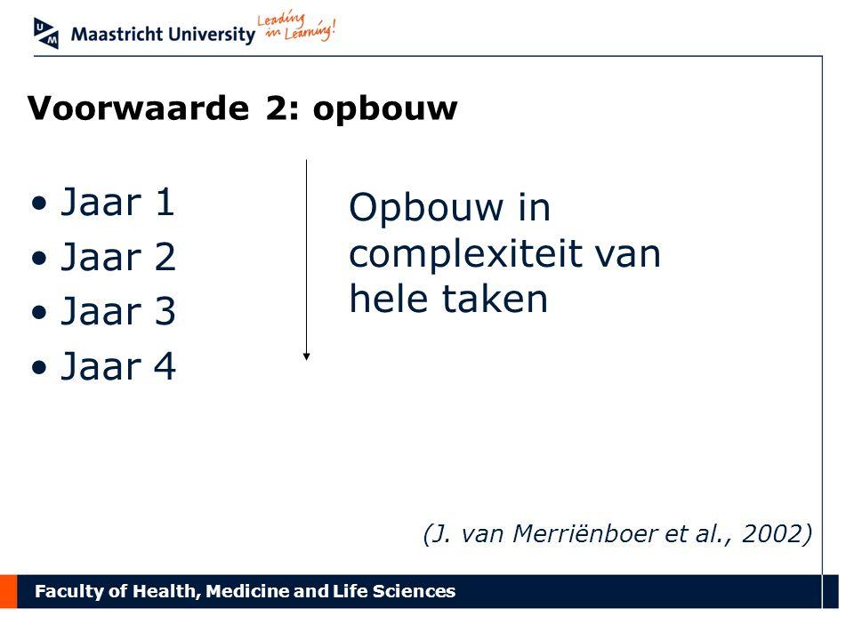 Faculty of Health, Medicine and Life Sciences Voorwaarde 2: opbouw Jaar 1 Jaar 2 Jaar 3 Jaar 4 Opbouw in complexiteit van hele taken (J.
