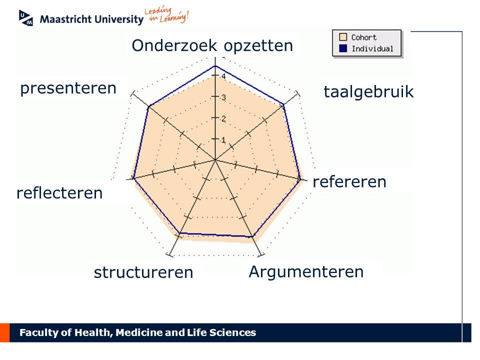 Competentie Onderzoek opzetten taalgebruik refereren Argumenteren structureren reflecteren presenteren