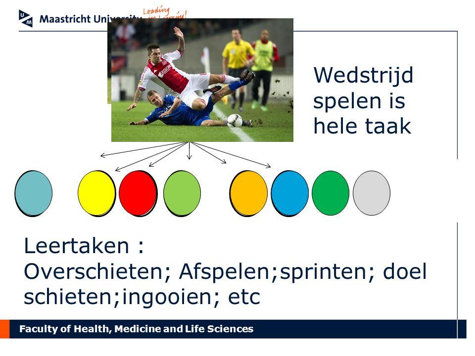 Faculty of Health, Medicine and Life Sciences leertaken Leertaken : Overschieten; Afspelen;sprinten; doel schieten;ingooien; etc Wedstrijd spelen is hele taak