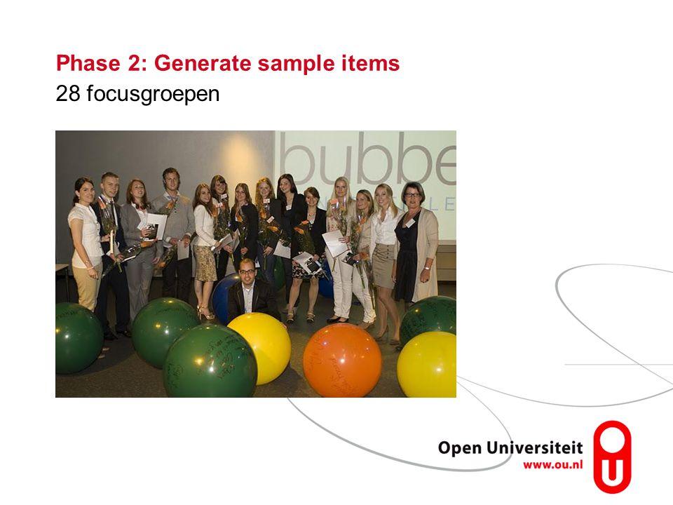 Phase 2: Generate sample items 28 focusgroepen