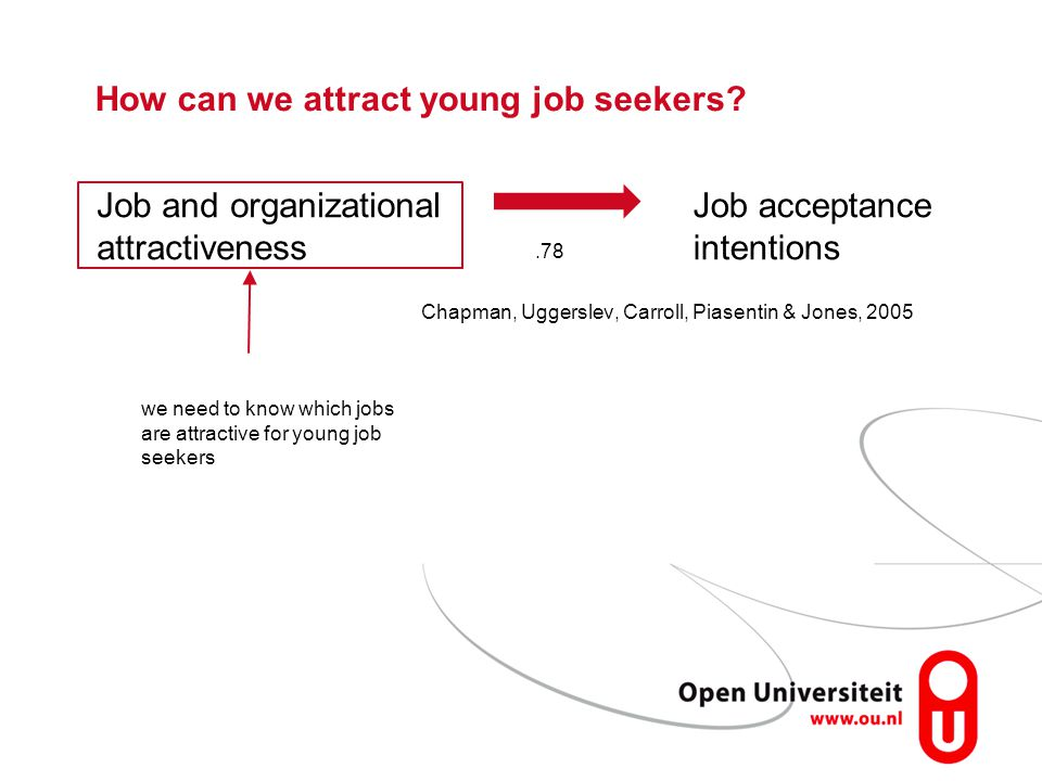How can we attract young job seekers.