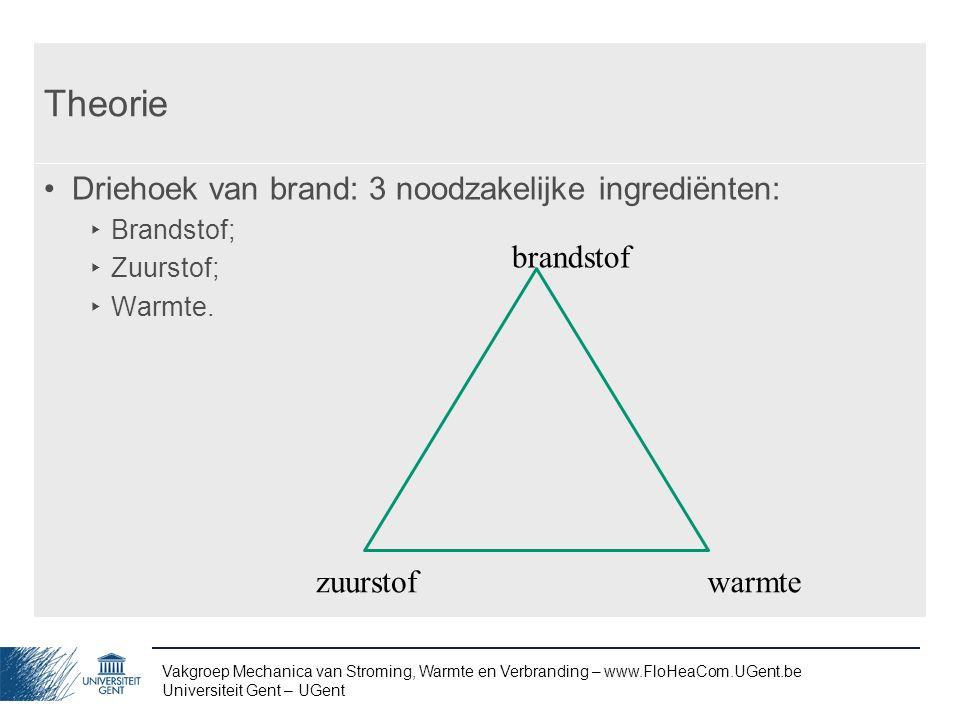 Vakgroep Mechanica van Stroming, Warmte en Verbranding – www.FloHeaCom.UGent.be Universiteit Gent – UGent Theorie Driehoek van brand: 3 noodzakelijke
