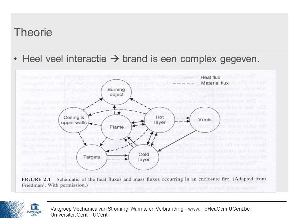 Vakgroep Mechanica van Stroming, Warmte en Verbranding – www.FloHeaCom.UGent.be Universiteit Gent – UGent Theorie Heel veel interactie  brand is een
