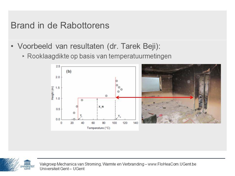 Vakgroep Mechanica van Stroming, Warmte en Verbranding – www.FloHeaCom.UGent.be Universiteit Gent – UGent Brand in de Rabottorens Voorbeeld van result