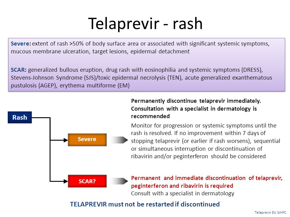 Severe: extent of rash >50% of body surface area or associated with significant systemic symptoms, mucous membrane ulceration, target lesions, epiderm