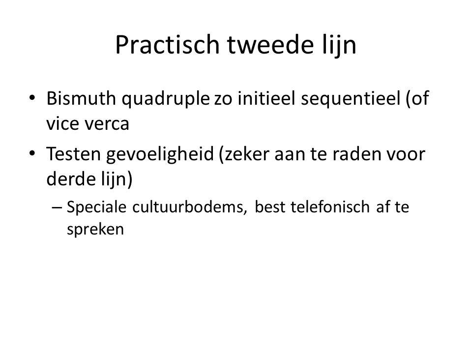 Practisch tweede lijn Bismuth quadruple zo initieel sequentieel (of vice verca Testen gevoeligheid (zeker aan te raden voor derde lijn) – Speciale cultuurbodems, best telefonisch af te spreken