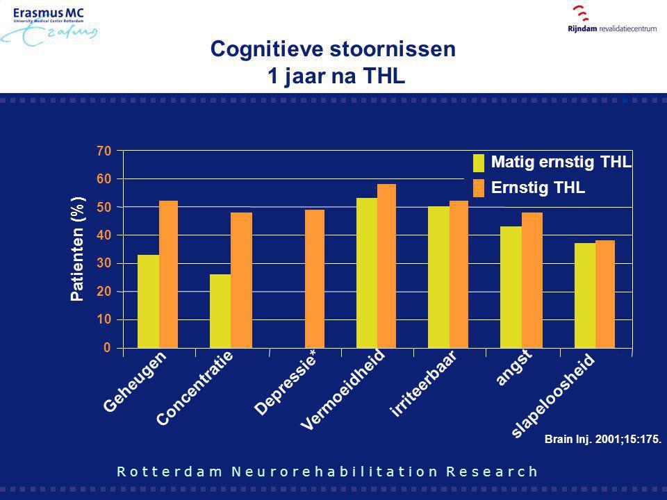 Brain Inj. 2001;15:175. Matig ernstig THL Ernstig THL 0 10 20 30 40 50 60 70 Geheugen Concentratie Depressie* Vermoeidheid irriteerbaar angst slapeloo