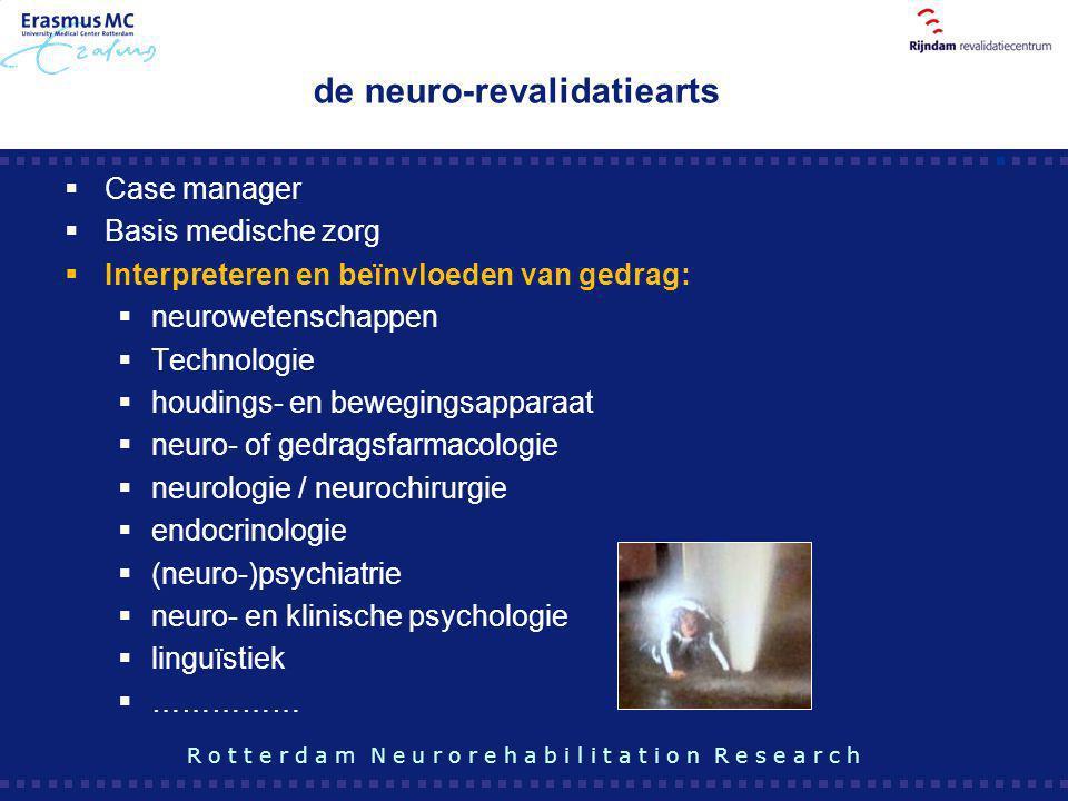 de neuro-revalidatiearts  Case manager  Basis medische zorg  Interpreteren en beïnvloeden van gedrag:  neurowetenschappen  Technologie  houdings