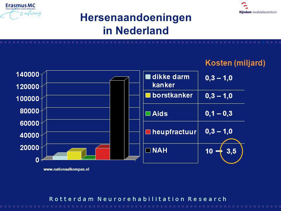 Hersenaandoeningen in Nederland www.nationaalkompas.nl Kosten (miljard) 0,3 – 1,0 0,1 – 0,3 0,3 – 1,0 10 3,5 R o t t e r d a m N e u r o r e h a b i l
