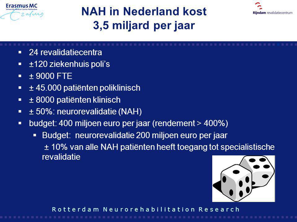  24 revalidatiecentra  ±120 ziekenhuis poli's  ± 9000 FTE  ± 45.000 patiënten poliklinisch  ± 8000 patiënten klinisch  ± 50%: neurorevalidatie (