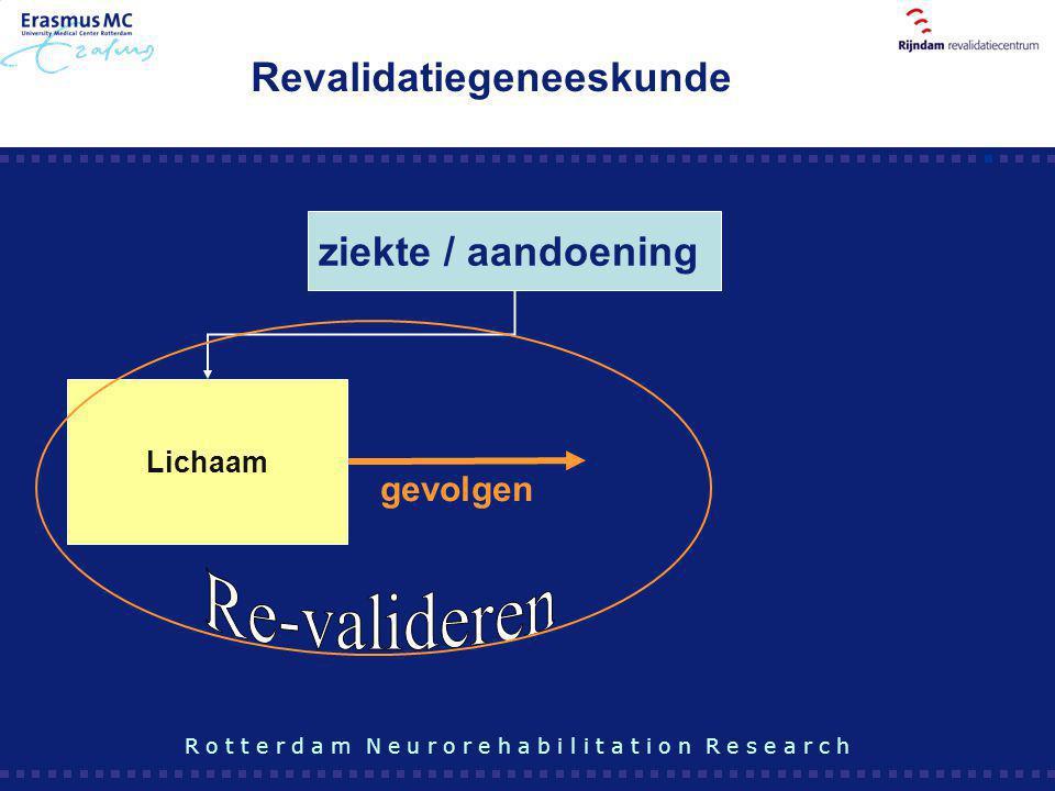 Lichaam ziekte / aandoening gevolgen Revalidatiegeneeskunde R o t t e r d a m N e u r o r e h a b i l i t a t i o n R e s e a r c h
