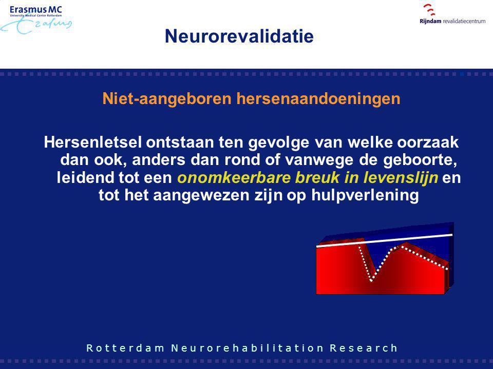 Niet-aangeboren hersenaandoeningen Hersenletsel ontstaan ten gevolge van welke oorzaak dan ook, anders dan rond of vanwege de geboorte, leidend tot ee
