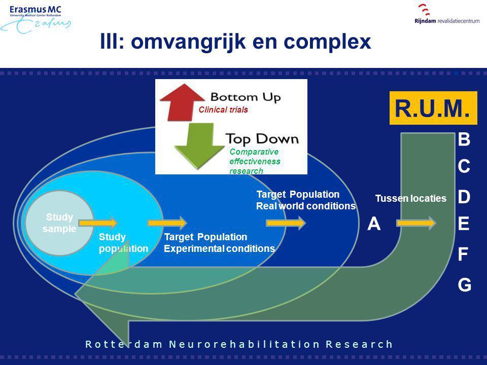 III: omvangrijk en complex Study sample AE Study population Target Population Experimental conditions Target Population Real world conditions Clinical