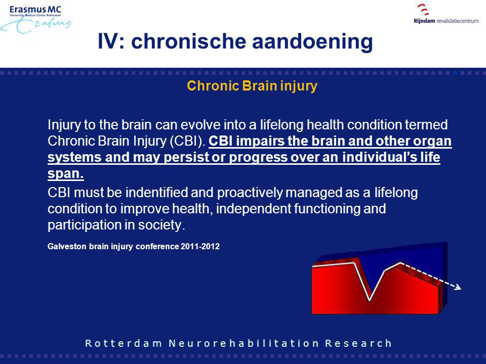 IV: chronische aandoening R o t t e r d a m N e u r o r e h a b i l i t a t i o n R e s e a r c h Chronic Brain injury Injury to the brain can evolve