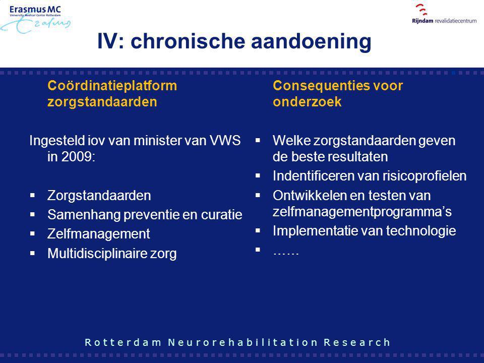 IV: chronische aandoening R o t t e r d a m N e u r o r e h a b i l i t a t i o n R e s e a r c h Coördinatieplatform zorgstandaarden Ingesteld iov va