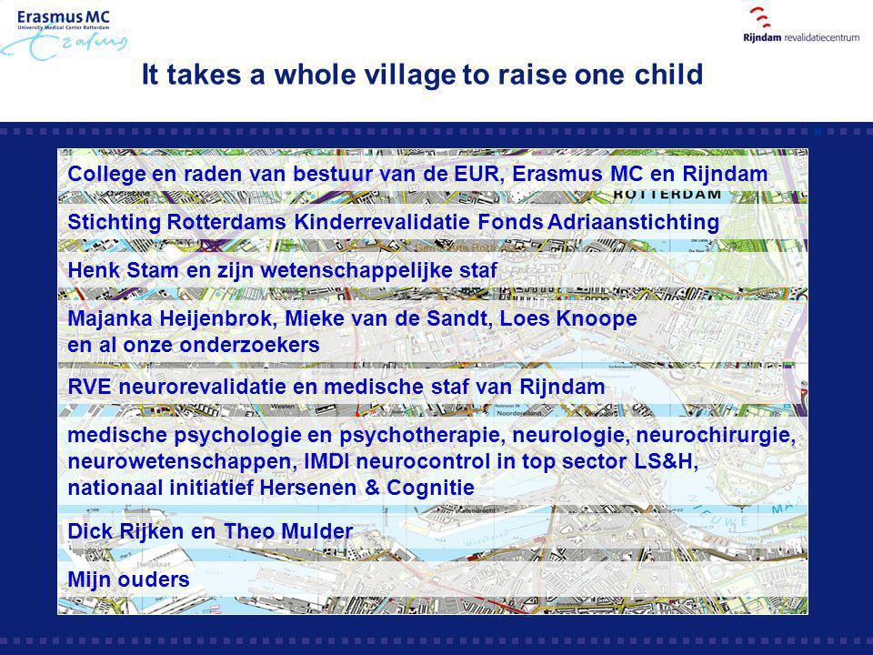 It takes a whole village to raise one child College en raden van bestuur van de EUR, Erasmus MC en Rijndam Henk Stam en zijn wetenschappelijke staf Ma