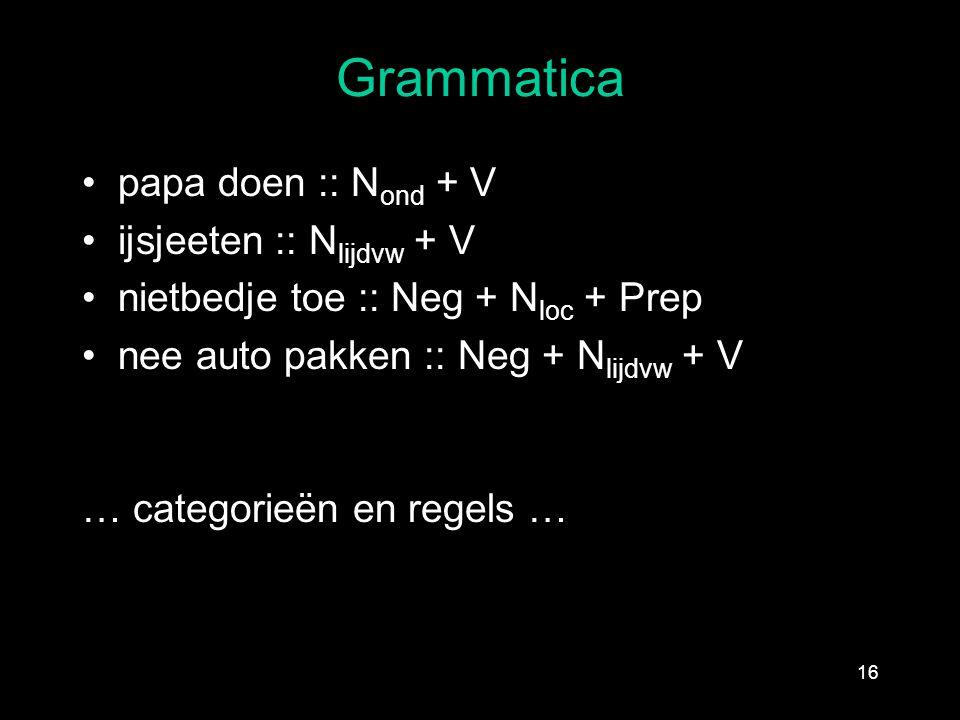 Grammatica papa doen :: N ond + V ijsjeeten :: N lijdvw + V nietbedje toe :: Neg + N loc + Prep nee auto pakken :: Neg + N lijdvw + V … categorieën en