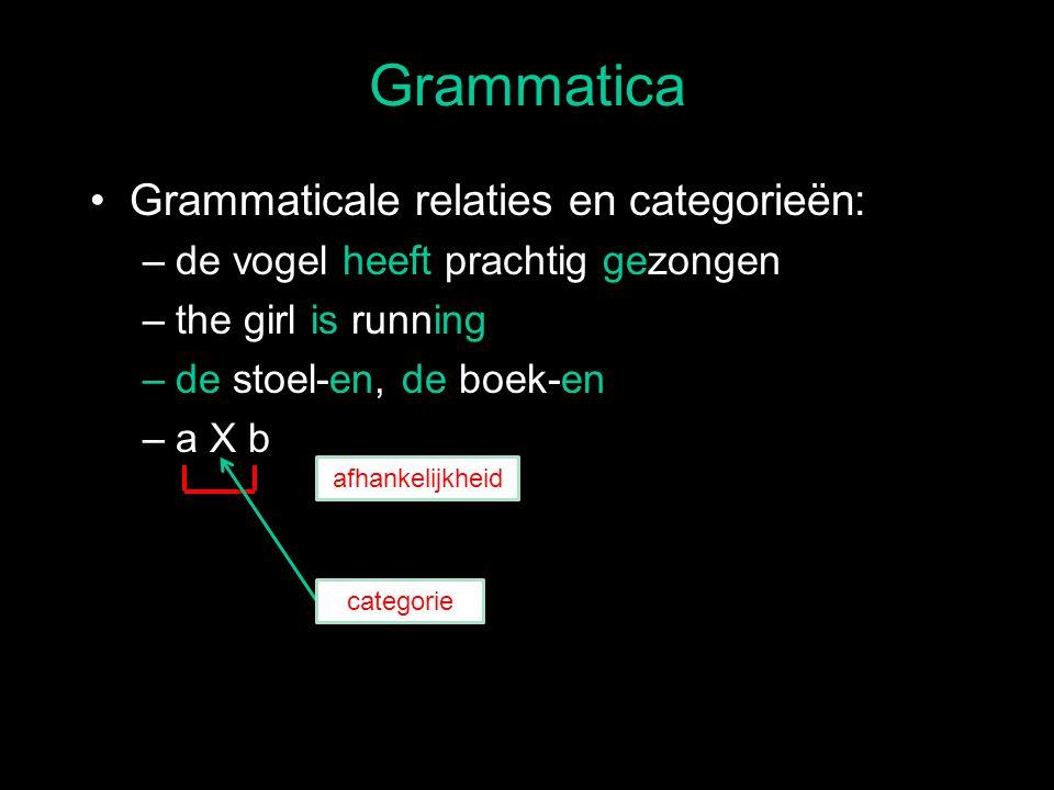 Grammatica Grammaticale relaties en categorieën: –de vogel heeft prachtig gezongen –the girl is running –de stoel-en, de boek-en –a X b categorie afha