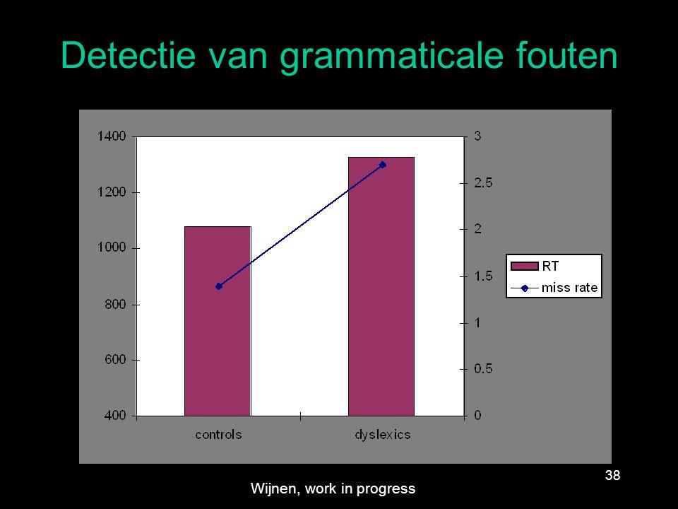 Detectie van grammaticale fouten 38 Wijnen, work in progress