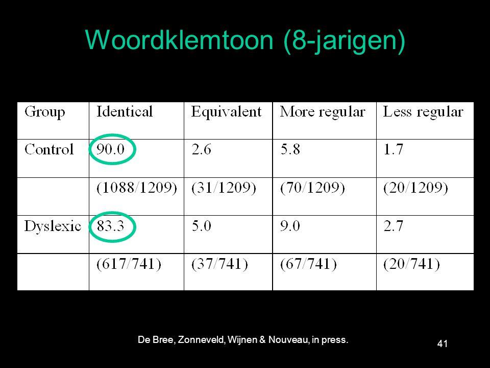Woordklemtoon (8-jarigen) 41 De Bree, Zonneveld, Wijnen & Nouveau, in press.