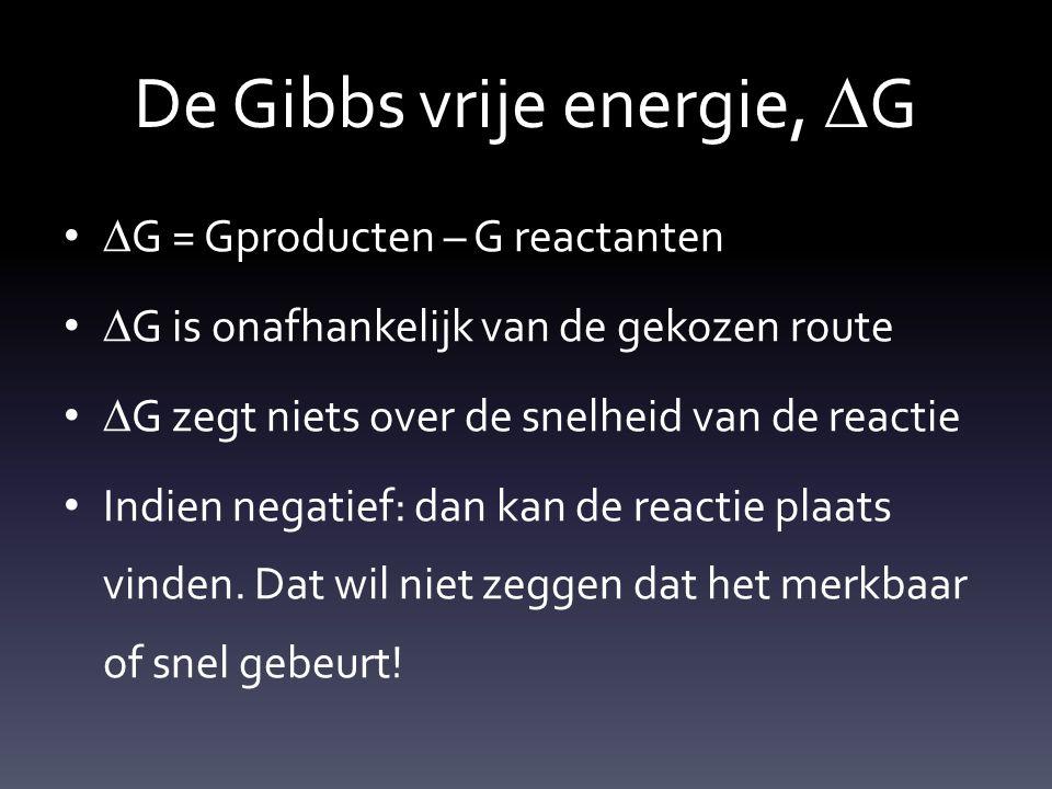 De Gibbs vrije energie,  G  G = Gproducten – G reactanten  G is onafhankelijk van de gekozen route  G zegt niets over de snelheid van de reactie I